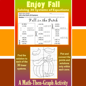Fall in the Patch - 30 Linear Systems & Coordinate Graphin