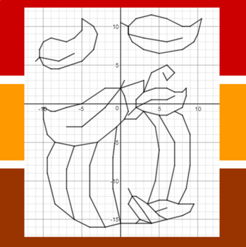 Fall in the Patch - A Math-Then-Graph Activity - Finding Vertices