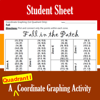 Fall in the Patch - A Quadrant I Coordinate Graphing Activity
