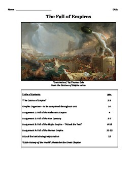 Fall of Classical Empires - Hellenistic, Han Dynasty, Gupta, and Roman Empire