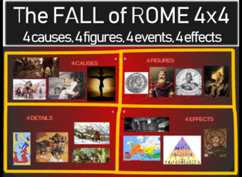 Fall of Rome - 4 causes, 4 figures, 4 events, 4 effects (20-slide PPT)