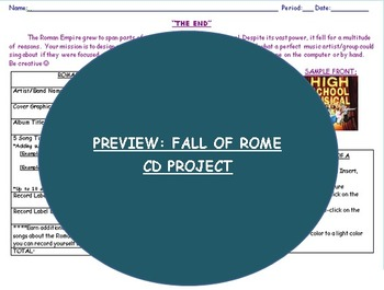 Fall of Rome CD Cover Project