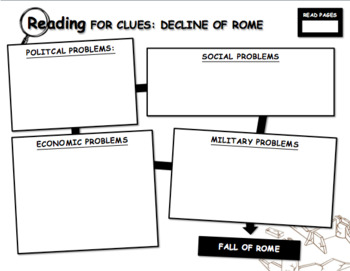 Fall of Rome: Graphic Organizer
