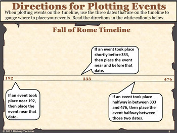 Fall of Rome Timeline for Interactive Notebooks