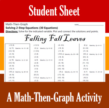 Falling Fall Leaves - A Math-Then-Graph Activity - Solve 2-Step Equations