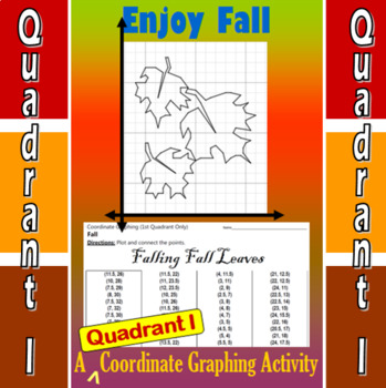 Falling Fall Leaves - A Quadrant I Coordinate Graphing Activity