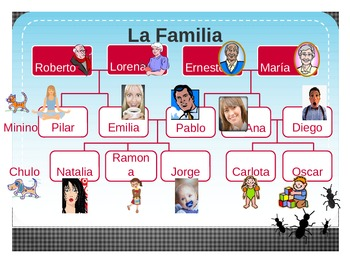 Familia (Family in Spanish) Listening activity