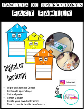 Familia de operaciones Fact Family