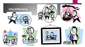 Familie (Family in German) power point