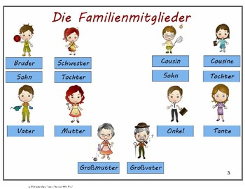 Familienmitglieder Auf Deutsch German Family Members By