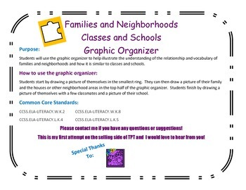 Families and Neighborhoods Graphic Organizer
