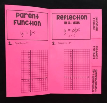 Families of Exponential Functions (Algebra 2 Foldable)