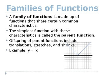 Families of Functions using Absolute Value
