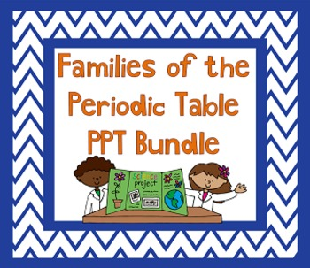 Families of the Periodic Table PPT w/ Notes