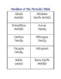 Families of the Periodic Table Foldable