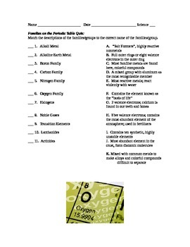Periodic Table Families Game and Quiz