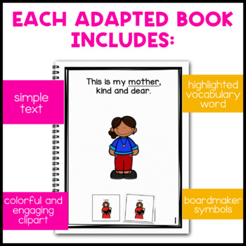 My Whole Family: Adapted Book for Students with Autism & Special Needs