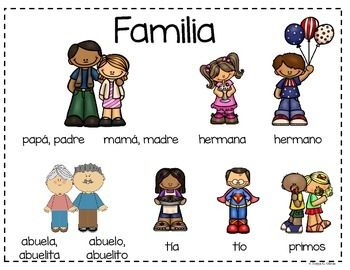 Family Anchor Chart-English and Spanish