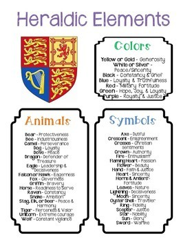 Family Crest Coat Of Arms Directions Rubric Templates And Examples