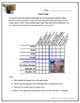 Logic Puzzles - Dogs