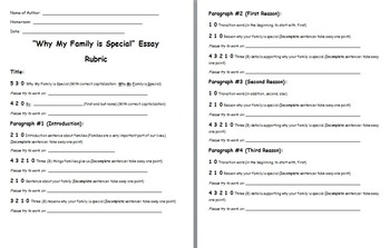 Family Essay Teacher Assessment Rubric