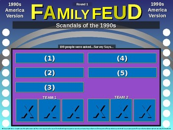 Family Feud! 11th Grade US History review game: 1990s AMERICA (18/20)