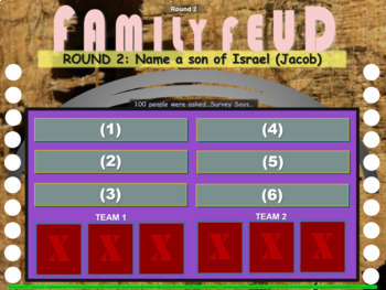 Family Feud - BIBLE PLACES (3 of 12 interactive Bible-themed trivia games)