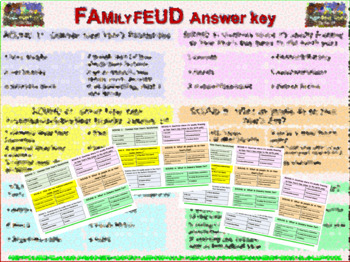 Family Feud - HOLY SPIRIT (12 of 12 interactive Bible-themed trivia games)