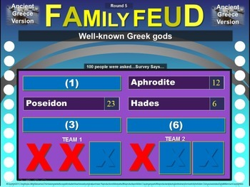 Family Feud! fun 6th Grade Ancient History review game: CHINA (3/8)