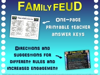 Family Feud! fun 6th Grade Ancient History review game: EGYPT (1/8)