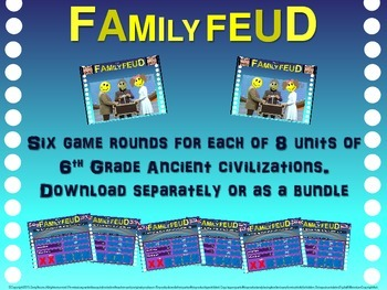 Family Feud! fun 6th Grade Ancient History review game: HEBREWS (6/8)