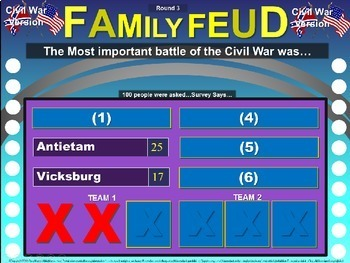 Family Feud! fun 8th Grade U.S. History review game: CIVIL WAR (7/8)