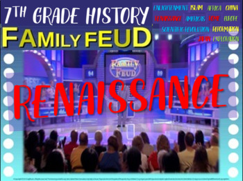 Family Feud! interactive PPT game for 7th grade history - Renaissance Version
