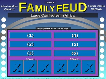 Family Feud! interactive review game: ANIMALS OF AFRICA TRIVIA