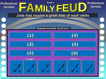 Family Feud! interactive review game: PROFESSIONS & JOBS