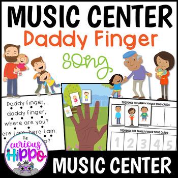 Family Finger - Finger Play Song Preschool