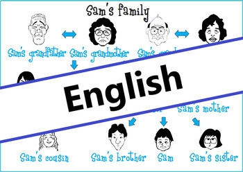 Family Flash Card + Wordsearch activity (ESL - A1)