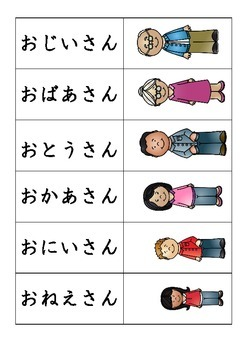 Japanese : Family Flash Cards (and sentence building cards)
