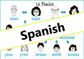 Family Flash card (Spanish): Familia Tarjeta Didáctica