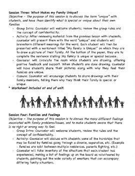 Family Focus Group Unit Plan