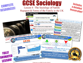 Family Forms - Alternative Forms of Family  [GCSE Sociology - L4/20] Rapoport