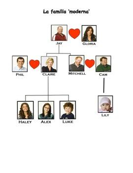 Family Game - Una familia moderna