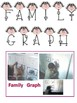 Family Graph Numbers