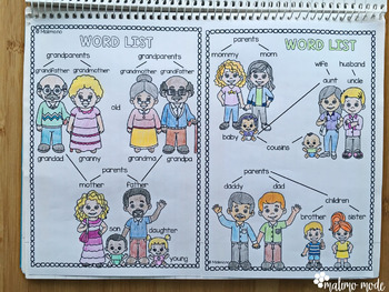 Family - Interactive Notebook Activity and Game