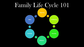 Family Life Cycle 101