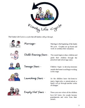 Family Life Cycle Lesson