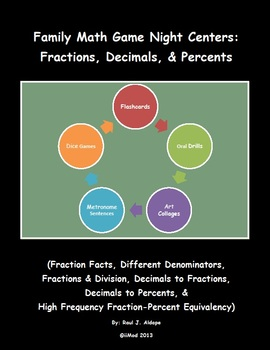 Family Math Game Night: Fractions, Decimals & Percents