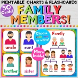 Family Member Flashcards - Mom, Dad, Sister, Brother, Grandma, & more - 50 Cards