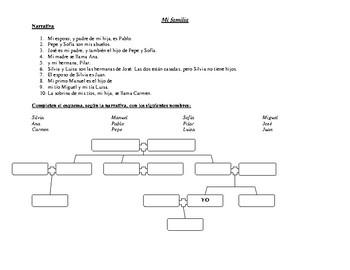 Family Member Practice on Family Tree