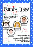 Family Members - English - Indonesian